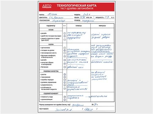 Технологическая карта тест-драйва Nissan Juke 2017