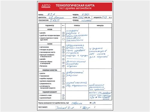 Технологическая карта тест-драйва автомобиля KIA К900 3.3 2019