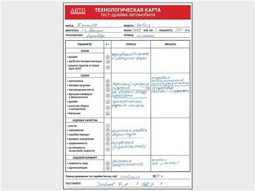 Технологическая карта тест-драйва автомобиля Renault Koleos 2.5 CVT 2017