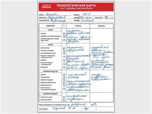 Технологическая карта тест-драйва автомобиля Honda CR-V 2.4 CVT 2017