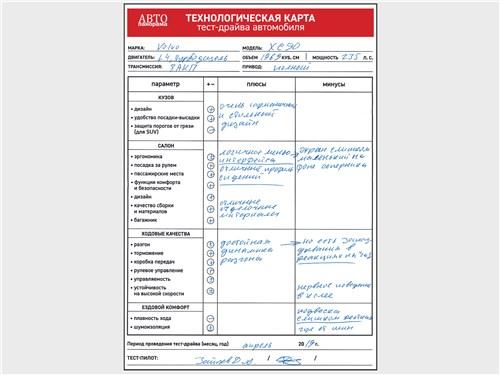 Технологическая карта тест-драйва автомобиля Volkswagen Volvo XC90 2.0 D5 2015