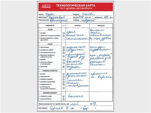 Технологическая карта тест-драйва автомобиля Toyota Corolla 1.6 CVT 2019