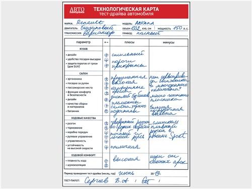 Технологическая карта тест-драйва автомобиля Renault Arkana 1.3 T CVT 4x4 2020