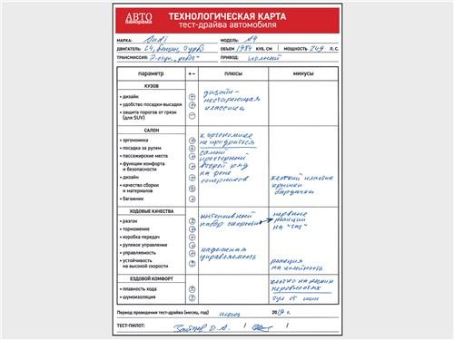 Технологическая карта тест-драйва автомобиля Audi A4 45 TFSI quattro 2017