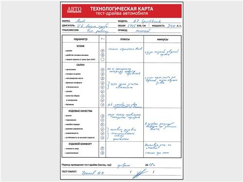 Технологическая карта тест-драйва автомобиля Audi A7 Sportback 2018