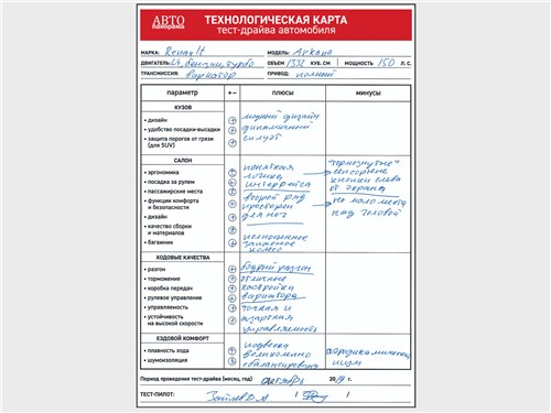 Технологическая карта тест-драйва автомобиля Renault Arkana TCe 150 CVT X-Tronic 2020