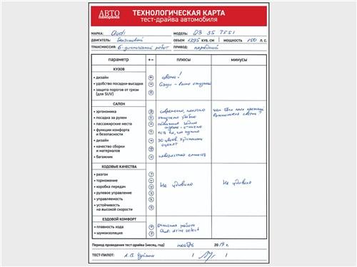 Технологическая карта тест-драйва автомобиля Audi Q3 35 TFSI 2019