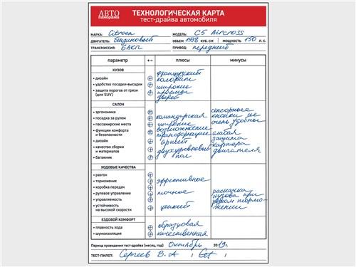 Технологическая карта тест-драйва автомобиля Citroen C5 Aircross 1.6 АТ6 2020