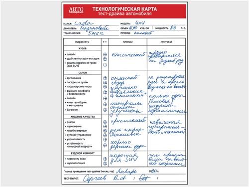 Технологическая карта тест-драйва автомобиля Lada 4х4 1.6 MT5 2019