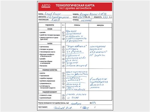 Технологическая карта тест-драйва автомобиля Range Rover LWB 2014