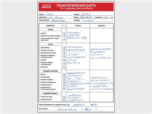 Технологическая карта тест-драйва автомобиля KIA Seltos 2.0 CVT AWD 2020