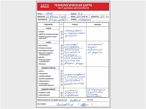 Технологическая карта тест-драйва Audi Q3 2019