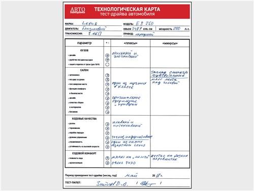 Технологическая карта тест-драйва автомобиля Lexus ES 250 2019