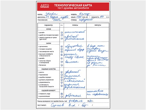 Технологическая карта тест-драйва автомобиля Skoda Karoq 1.4 FWD AT8 2018