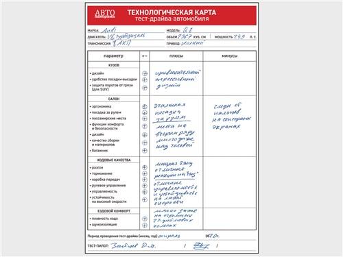 Технологическая карта тест-драйва автомобиля Audi Q8 45 TDI quattro 2019