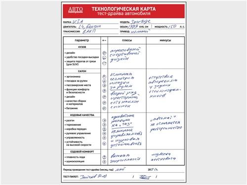 Технологическая карта тест-драйва автомобиля KIA Sportage 2.0 2019
