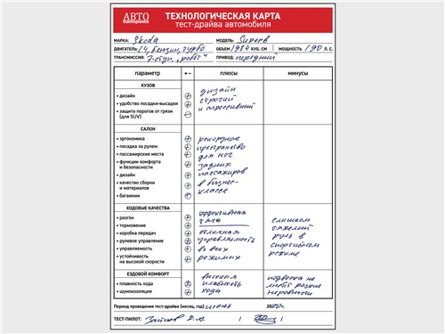 Технологическая карта тест-драйва Skoda Superb 2020