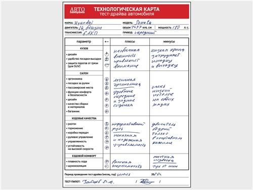 Технологическая карта тест-драйва Hyundai Sonata 2020