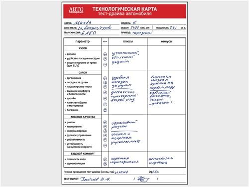 Технологическая карта тест-драйва Mazda 6 2.5 turbo 2018
