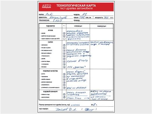 Технологическая карта тест-драйва автомобиля Audi A8 L 55 TFSI (3.0) quattro 2018