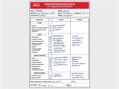Технологическая карта тест-драйва автомобиля Skoda Karoq 1.4 TSI 2018