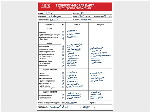 Технологическая карта тест-драйва автомобиля KIA K5 2.5 GDI 2021