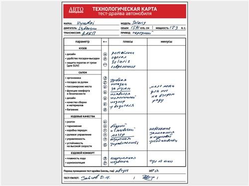 Технологическая карта тест-драйва Hyundai Solaris 1.6 2020