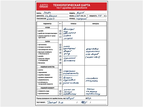 Технологическая карта тест-драйва Skoda Rapid 1.6 MPI 2020