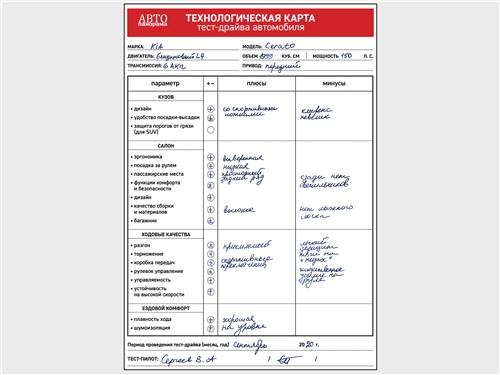 Технологическая карта тест-драйва автомобиля KIA Cerato 2.0 AT6 2020