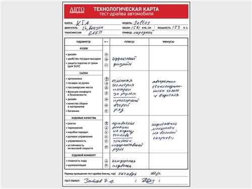 Технологическая карта тест-драйва Kia Seltos 2020