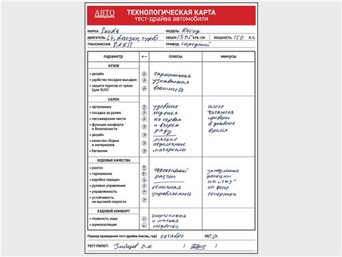 Технологическая карта тест-драйва Skoda Karoq 1.4 TSI 2018