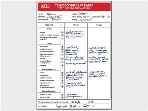 Технологическая карта тест-драйва автомобиля Skoda Octavia 1.4 TSI АТ8 2020