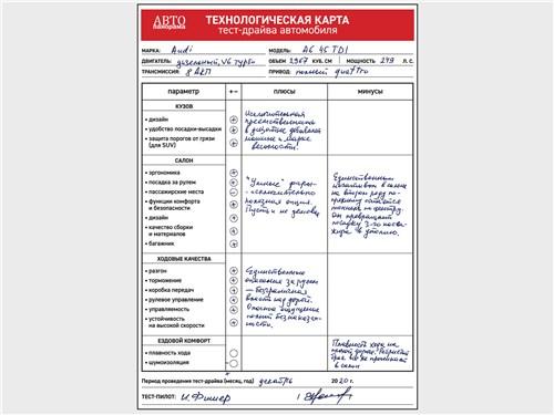 Технологическая карта тест-драйва автомобиля Audi A6 45 TDI 2020