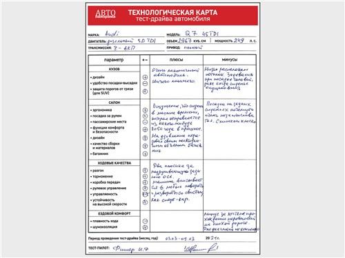 Технологическая карта тест-драйва Audi Q7 45 TDI (20201)