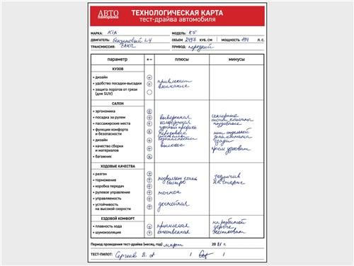 Технологическая карта тест-драйва автомобиля Kia K5 2.5 АТ8 (2021)