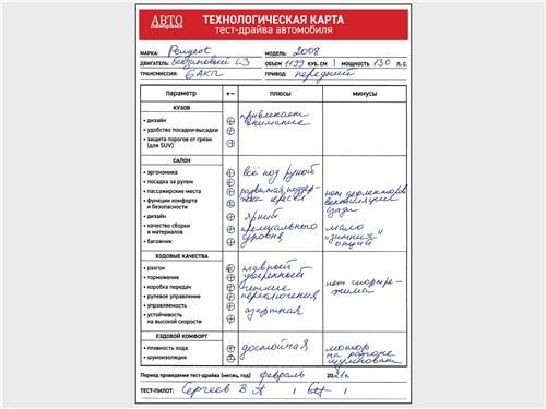 Технологическая карта тест-драйва автомобиля Peugeot 2008 1.2Т АТ6 (2020)