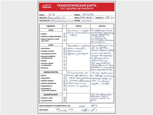Технологическая карта тест-драйва Kia Sorento (2021)