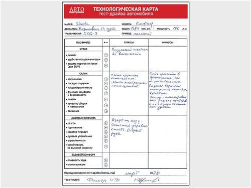 Технологическая карта тест-драйва Skoda Kodiaq (2017)