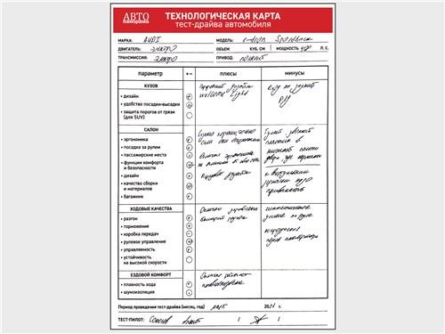 Технологическая карта тест-драйва автомобиля Audi e-tron Sportback 55 quattro (2021)