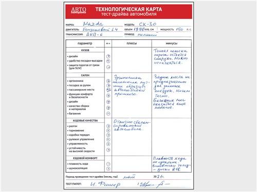 Технологическая карта тест-драйва Mazda CX-30 (2020)