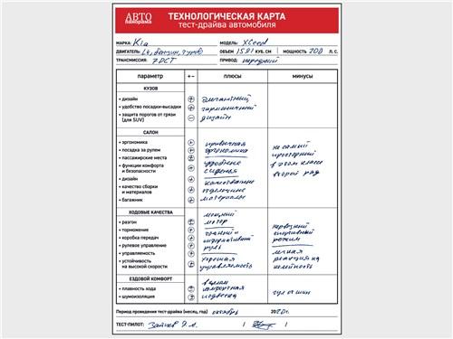 Технологическая карта тест-драйва автомобиля Kia XCeed 1.6 T-GDI (2020)