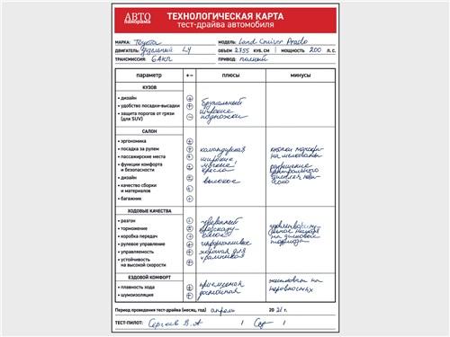 Технологическая карта тест-драйва автомобиля Toyota Land Cruiser Prado 2.8 TD AT6 (2017)