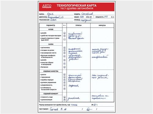 Технологическая карта тест-драйва автомобиля Opel Crossland (2021)