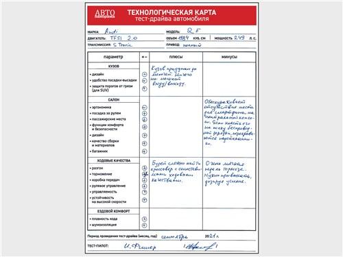 Технологическая карта тест-драйва Audi Q5 (2021)