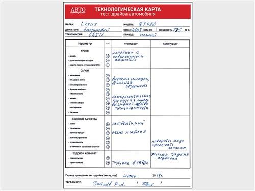 Технологическая карта тест-драйва автомобиля Lexus GX 460 2014