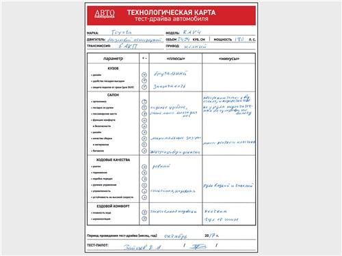 Технологическая карта тест-драйва Toyota RAV4 2016
