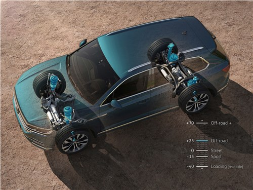 Volkswagen Touareg 2019 пневмоподвеска