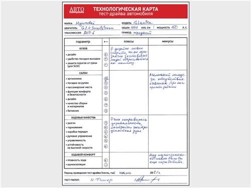 Технологическая карта тест-драйва Hyundai Elantra (2021)