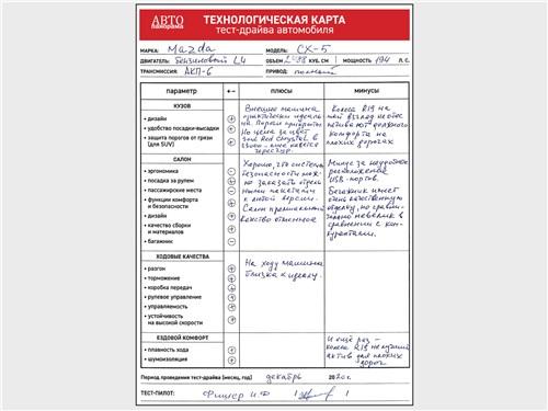 Технологическая карта тест-драйва Mazda CX-5 (2021)