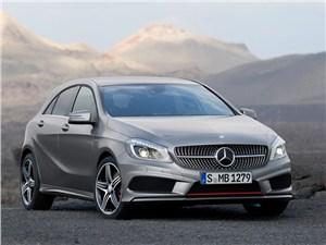 Mercedes озвучил цены на A-Klasse